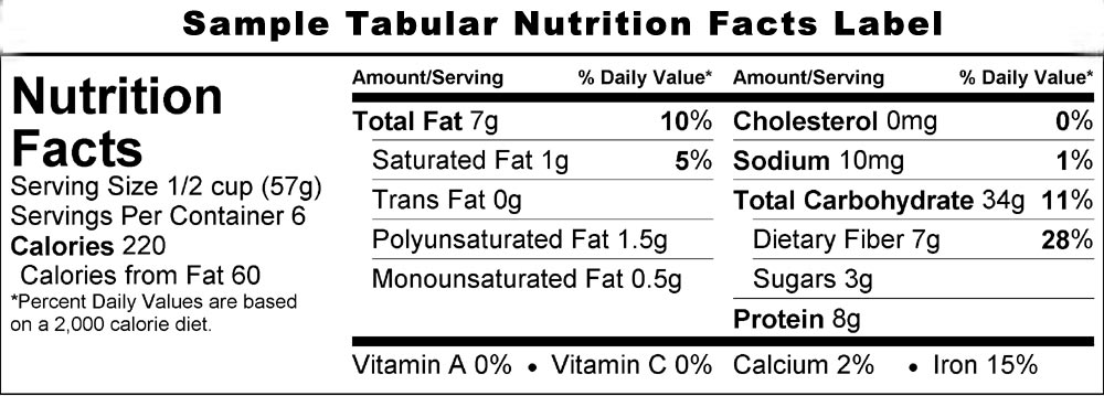 Tabular Format Nutrition Facts Label  Ingredients Label Template